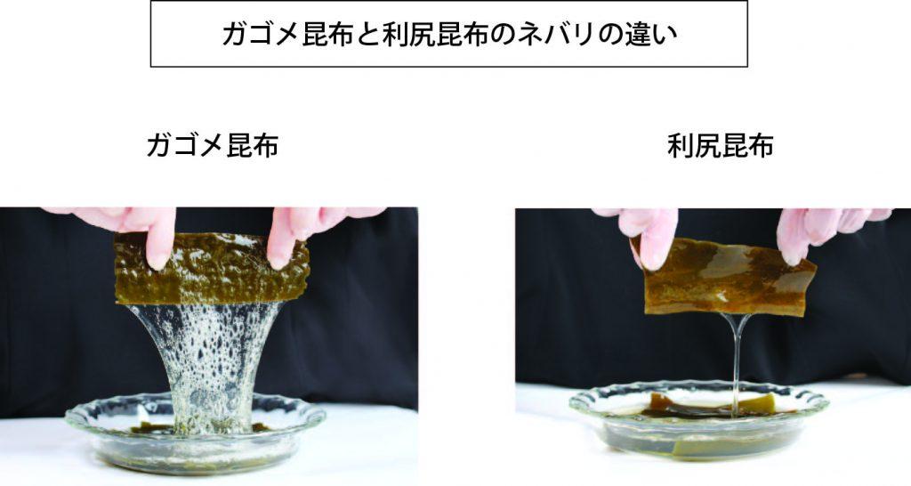 ガゴメ昆布と利尻昆布のネバリ比較